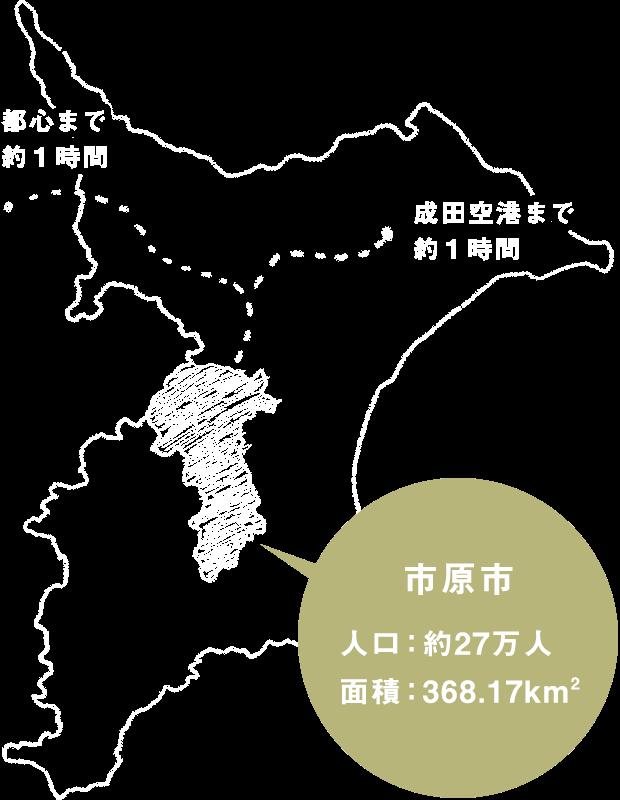 市原市 人口:約27万人 面積:368.17km2